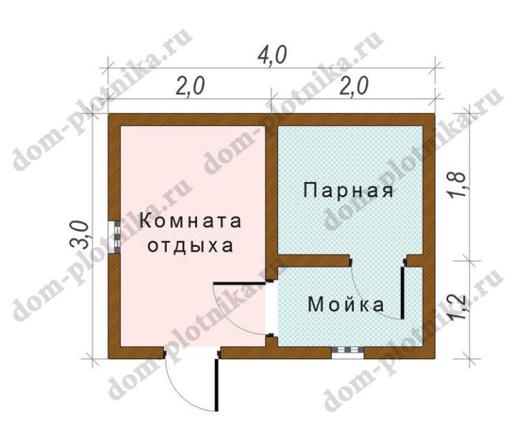 Баня 3х4 «Луга»